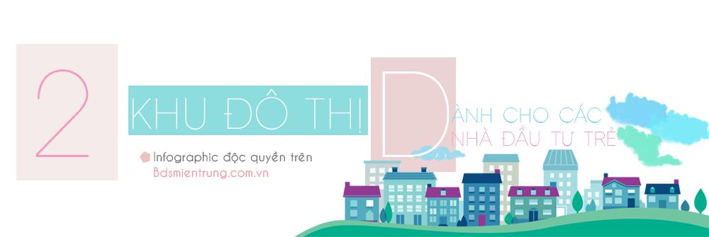 2 dự án khu đô thị KV Đà Nẵng – Quảng Nam dành cho các nhà đầu tư trẻ