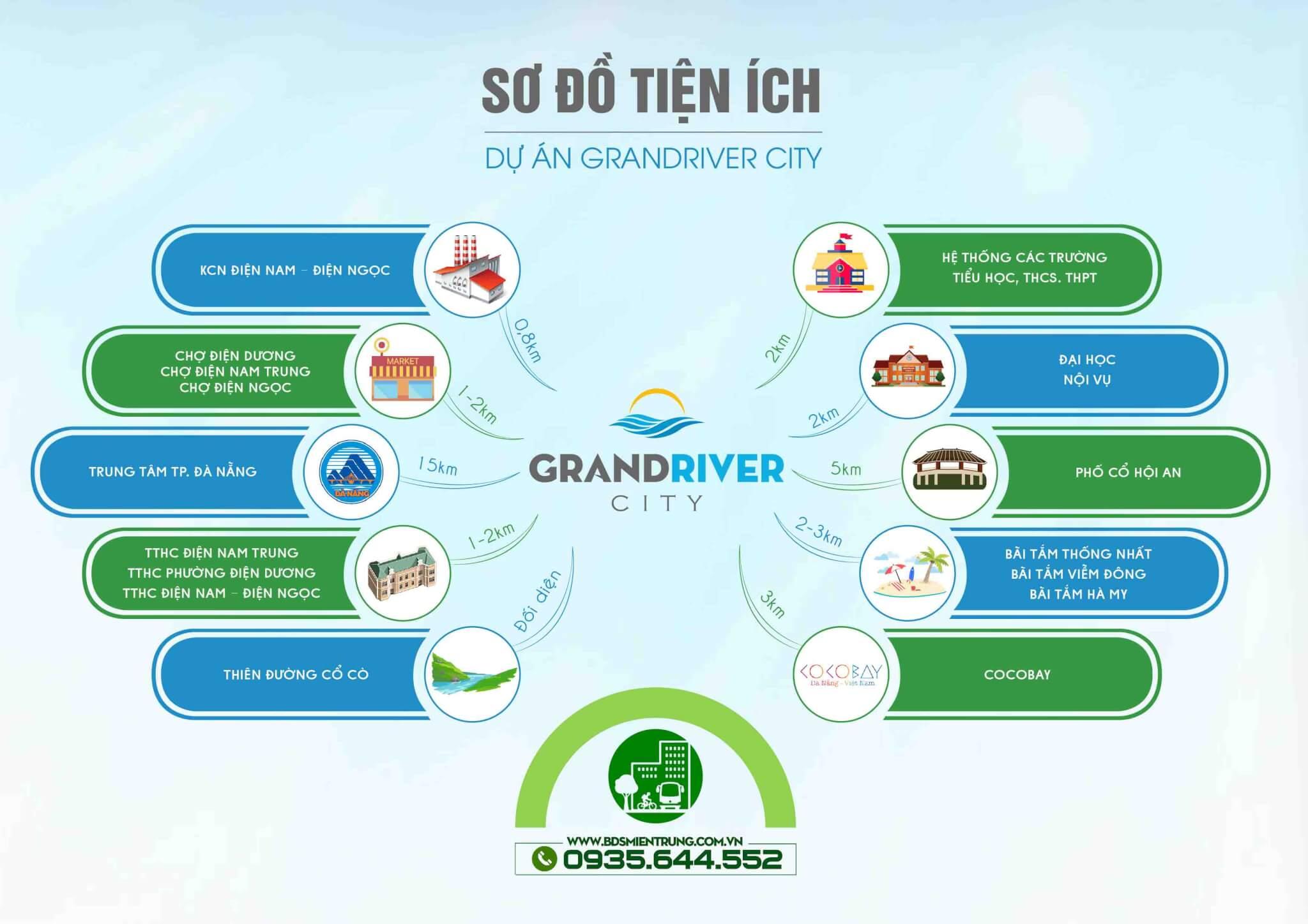 Tiện ích ngoại khu dự án Grand River City